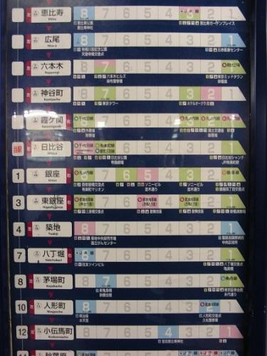 Carte du métro Tokyo